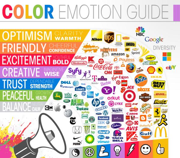 Sens couleur marque